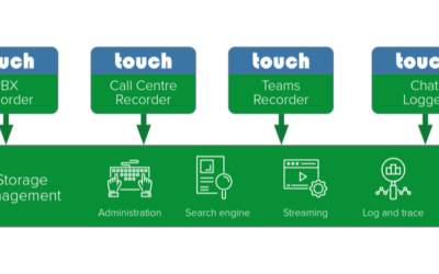 Ström2 – in collaboration with Touch Call Recording Service